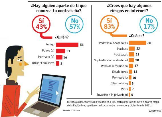 como son los jovenes chilenos: